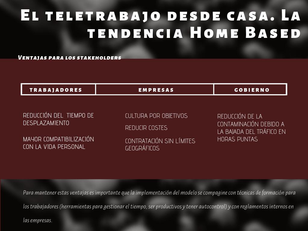 Teletrabajo Home Based