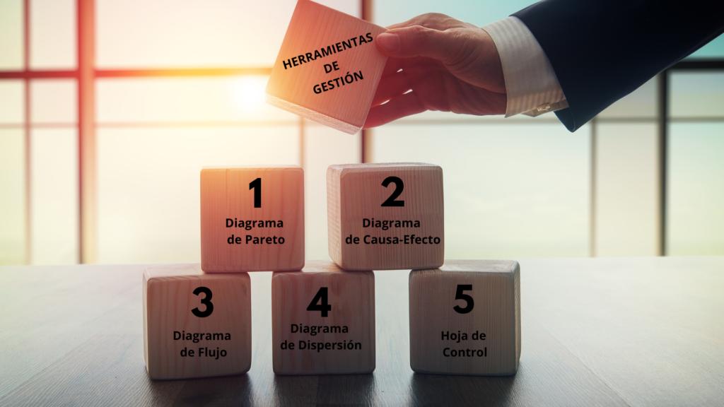5 Herramientas de Gestión Basada en Procesos