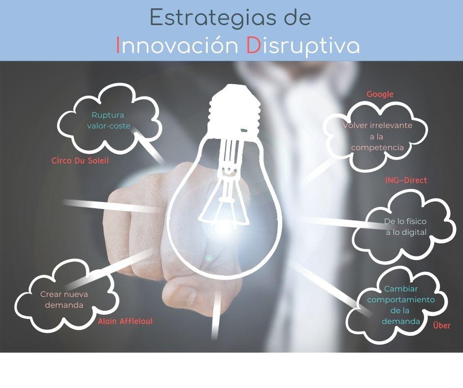 Estrategias de Innovación Disruptiva