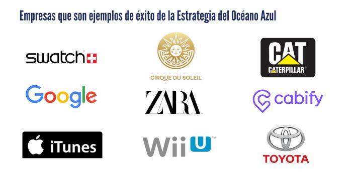 Empresas que son ejemplo de éxito de la estrategia del Océano Azul